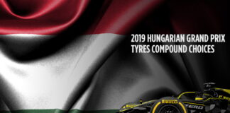 Hungarian Grand Prix, Tyre compound choices