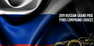 Russian Grand Prix, Tyre compound choices