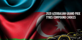 Azerbaijan Grand Prix, Tyre compound choices