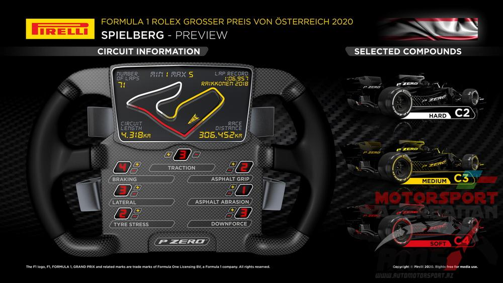 Pirelli Preview, Austrian Grand Prix, Circuit Information