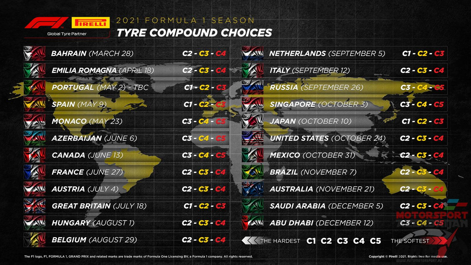 Tyre compound choices